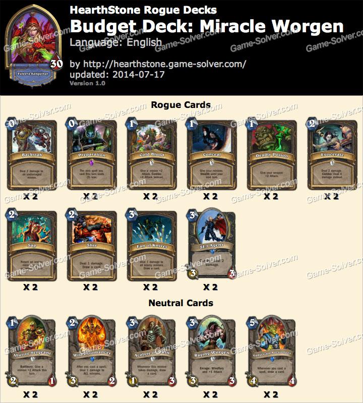 Budget-Deck-Miracle-Worgen