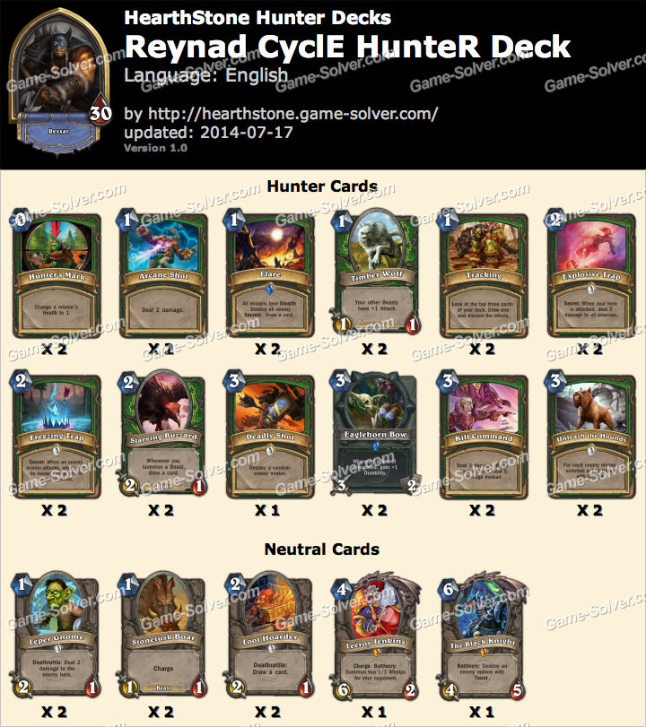 Reynad-Cycle-Hunter-Deck